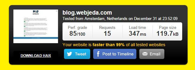 blog.webjeda.com speed test